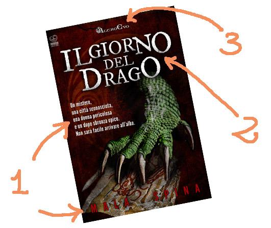 I font del Giorno del Drago - Fare la Copertina per un ebook 7 – Che razza di font?
