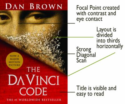 Analisi della copertina del Codice da Vinci