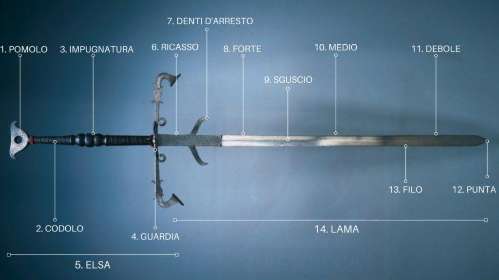 Le parti della spada zweilawyer - scena di combattimento